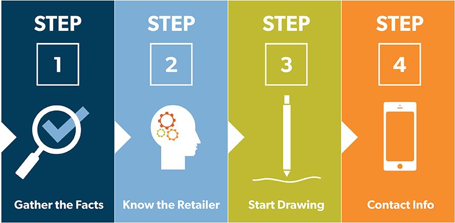 Retail Concept Plans