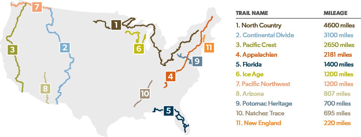 NationalScenicTrails_map-01