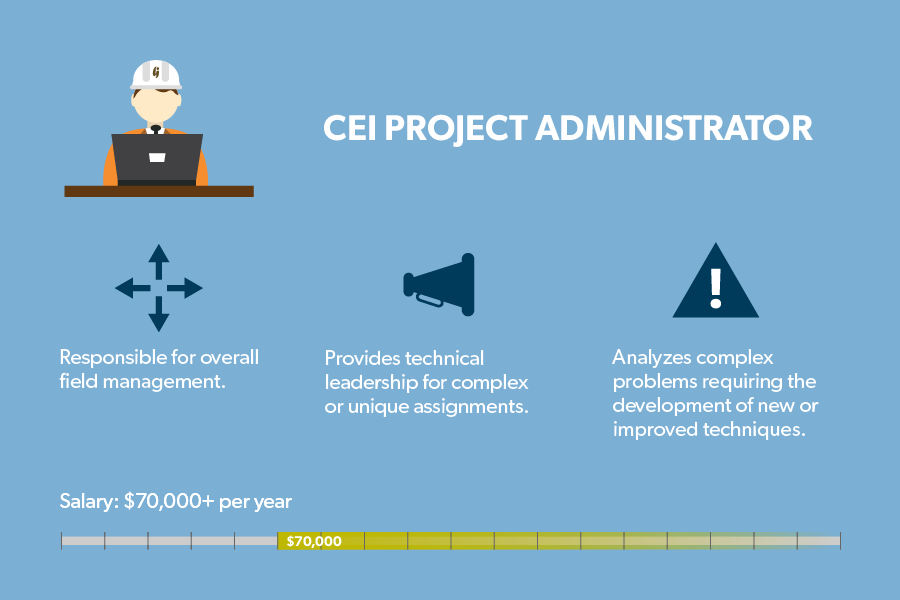 CEI_Careers_Infographic-01