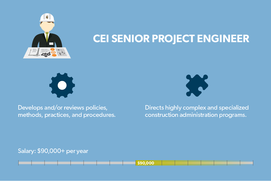 CEI_Careers_Infographic-02