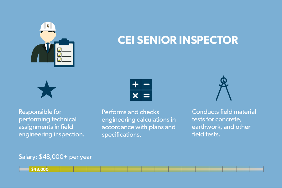 CEI_Careers_Infographic-03