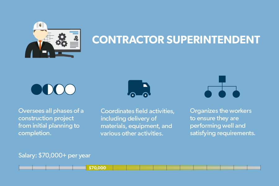 CEI_Careers_Infographic-04