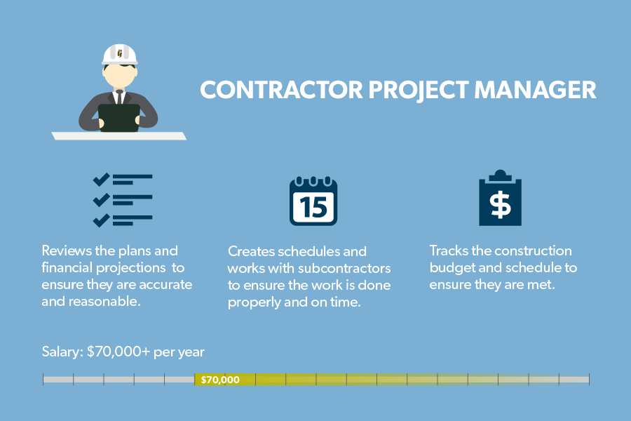 CEI_Careers_Infographic-05