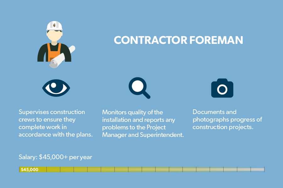 CEI_Careers_Infographic-06