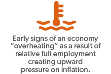 Early signs of an economy overheating as a result of relative full employment creating upward pressure on inflation